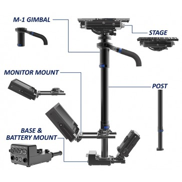 Steadicam®  M1 Tiffen